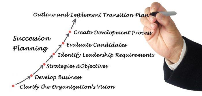 Ernst Enterprises - Business Advisors